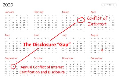 the-disclosure-gap